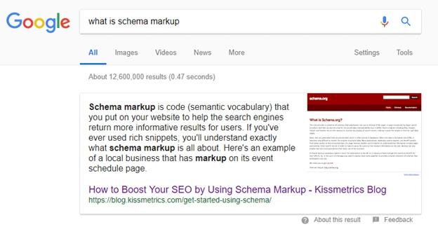 Schema markup definition