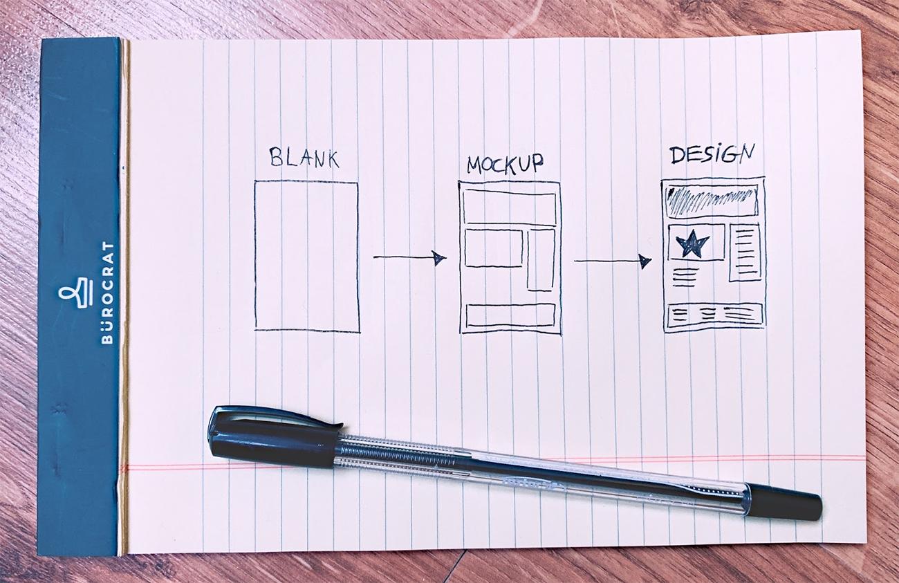 Web design process using mockup
