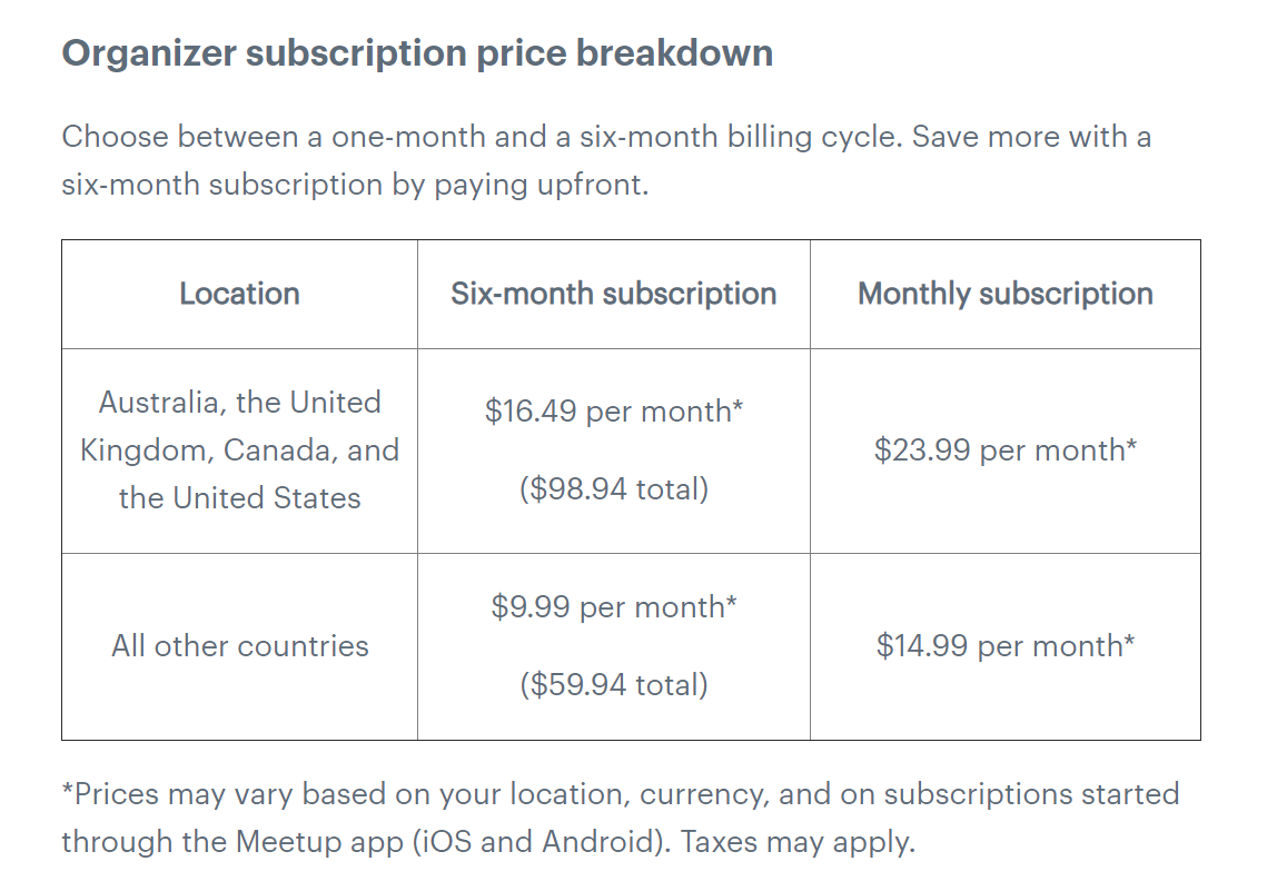 example of subscription price breakdown