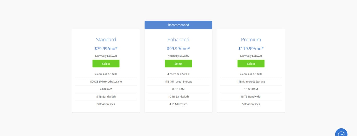 Bluehost dedicated web hosting pricing table