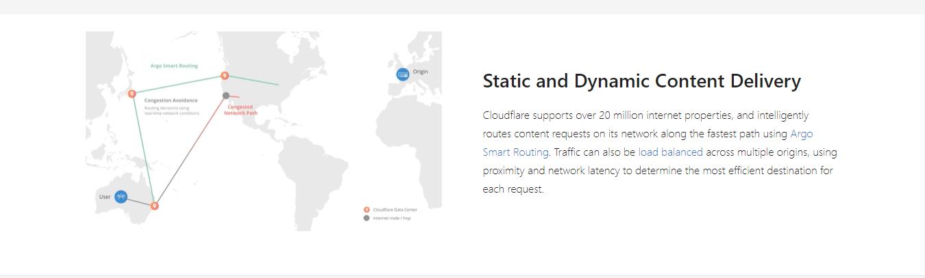 CDN graphics map
