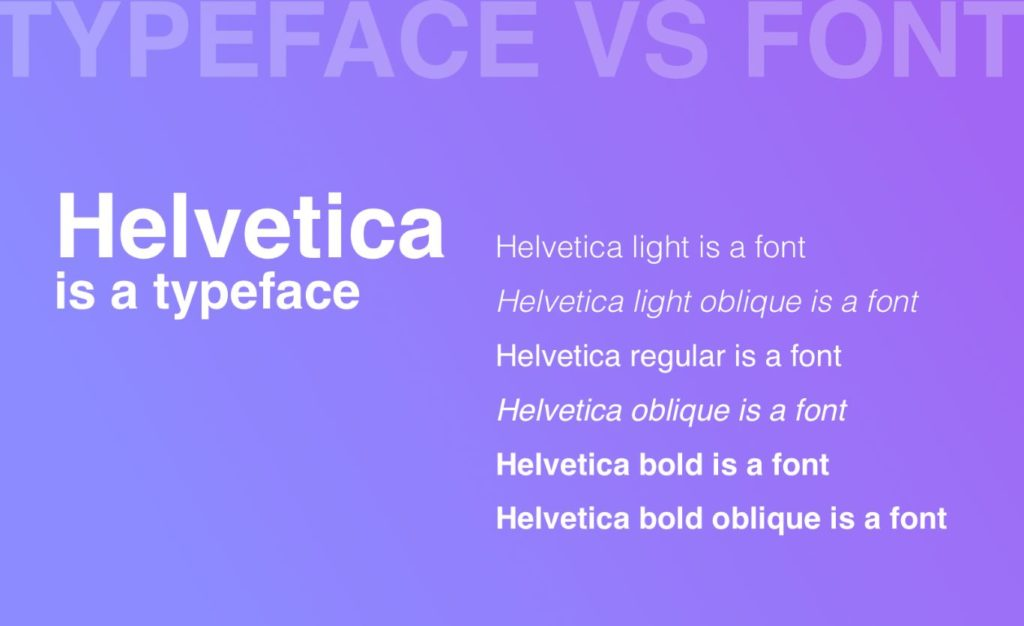 Visual representation of a Typeface vs a Font.