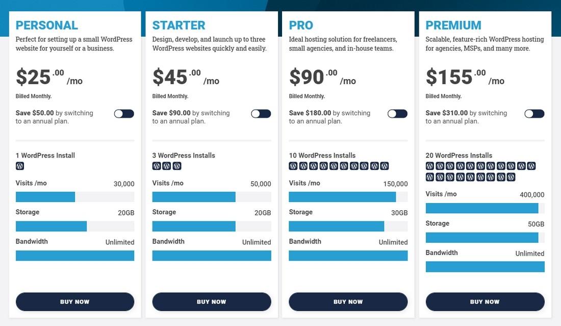Pressable WordPress hosting plans