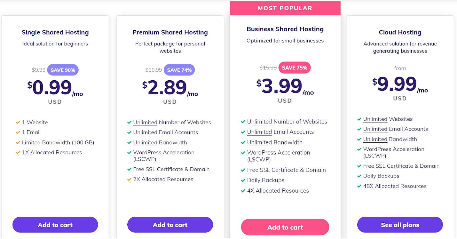 Hostinger pricing image
