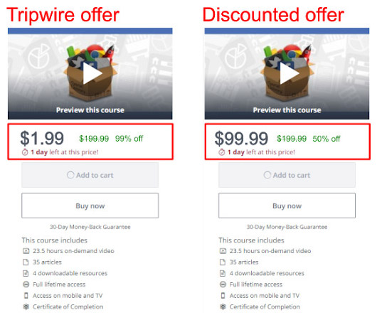 Tripwire and Discount offer difference