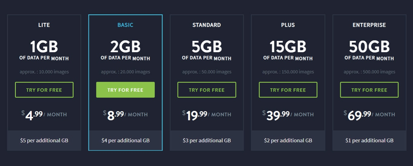 Imagify pricing image