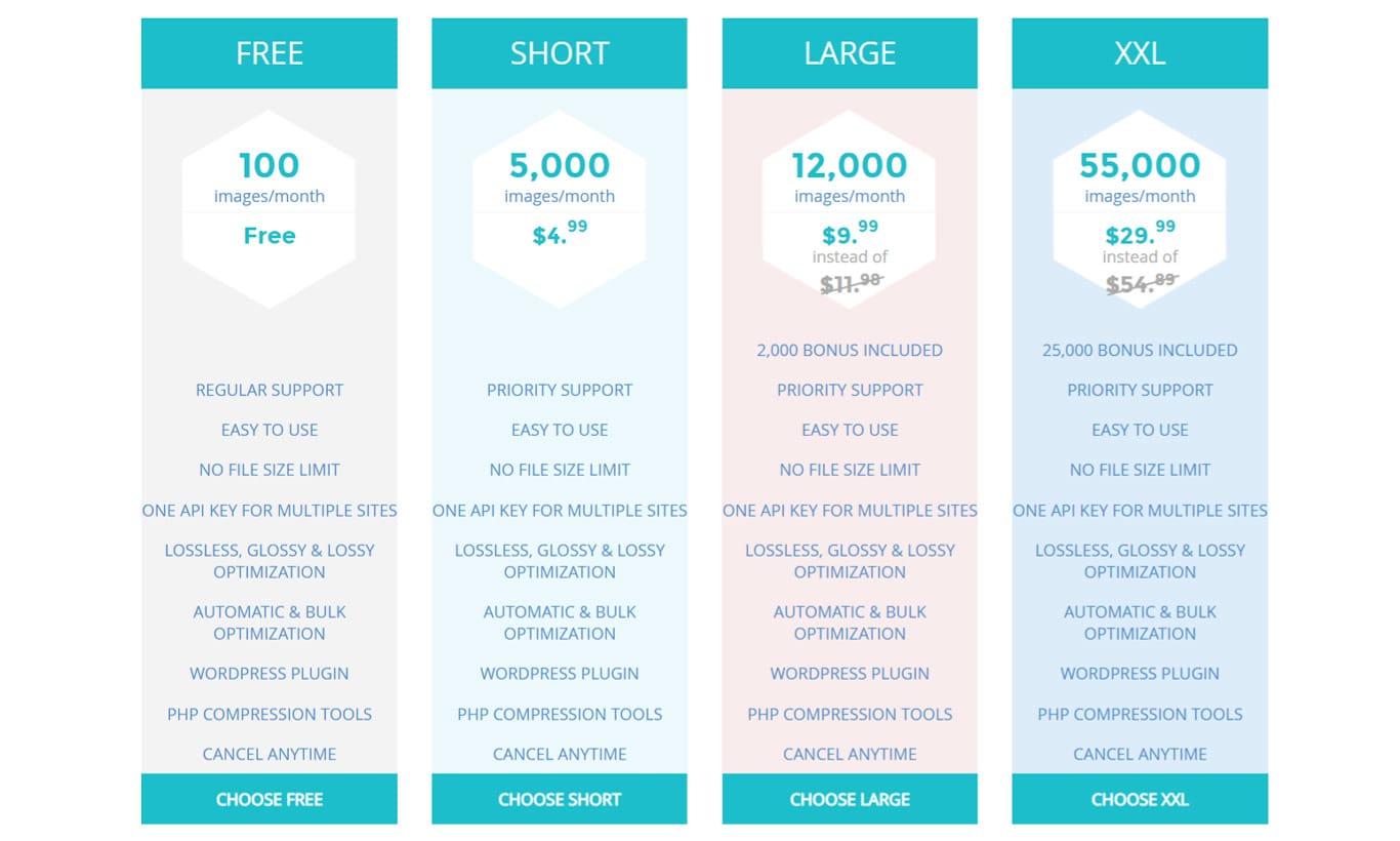 ShortPixel pricing image