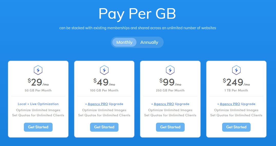 WP Compress pricing