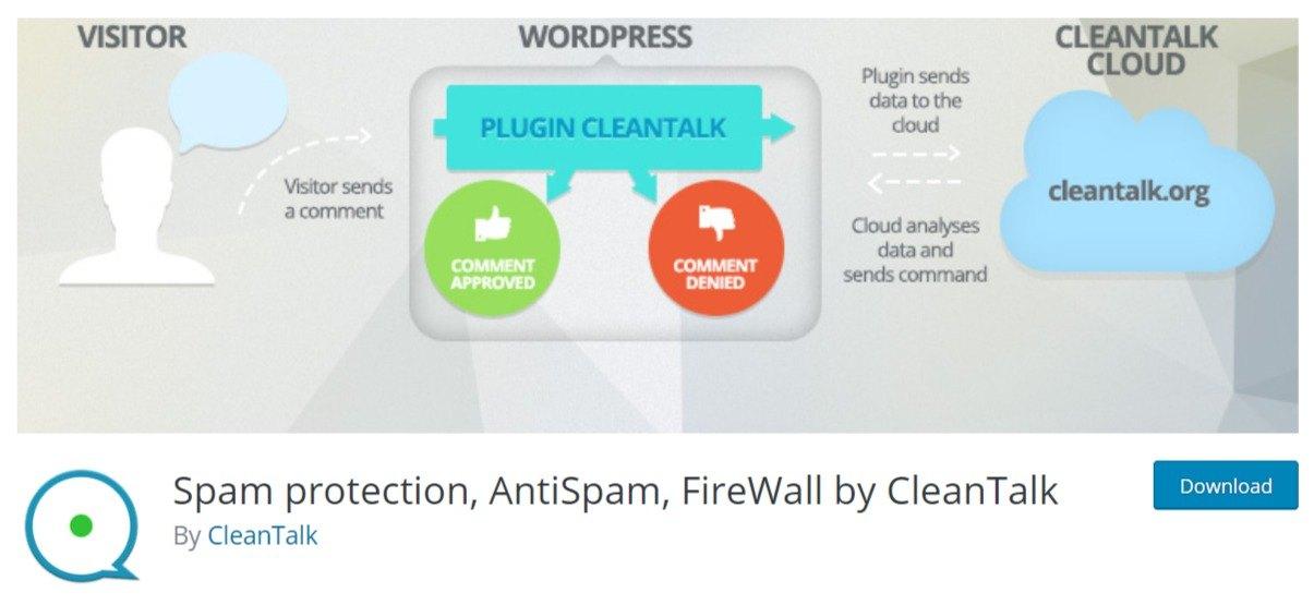 Spam protection, AntiSpam, FireWall by CleanTalk WordPress plugin