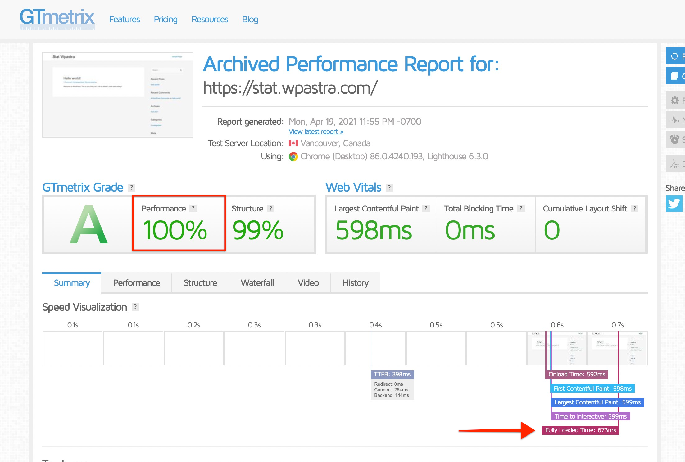 Page Load Speed with Astra 3.4